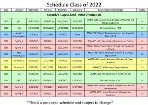 Class of 2022 HRM Calendar